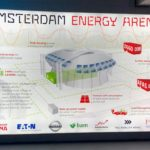 Arena in Amsterdam launches state-of-the-art Energy Storage System